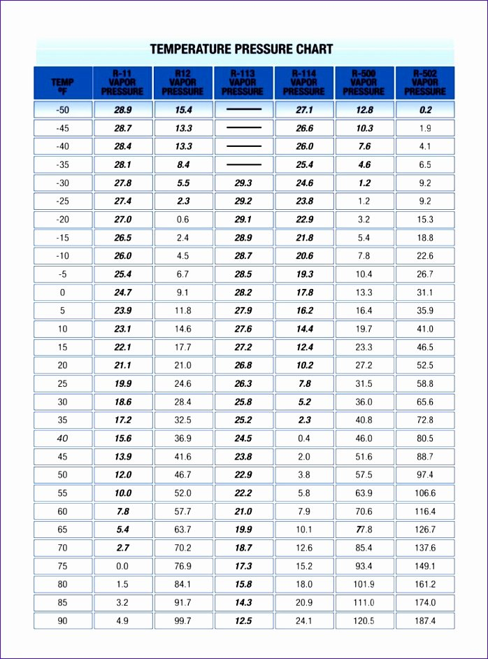10 Chart Excel Template Exceltemplates Exceltemplates