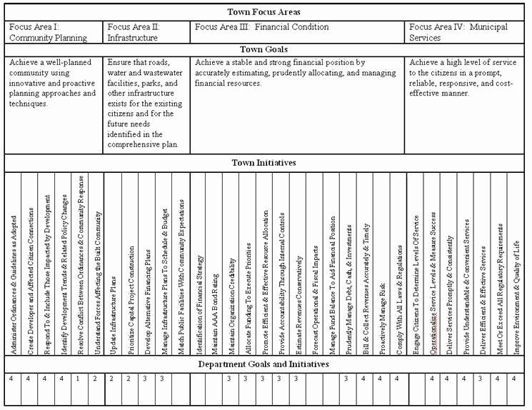 11 Of Fleet Repair Log Template