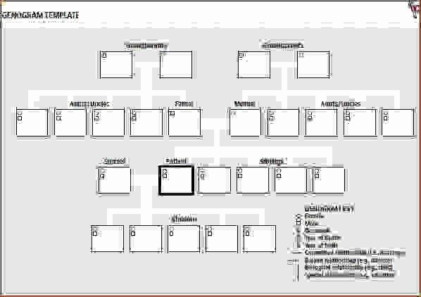12 Genogram Template for Macagenda Template Sample