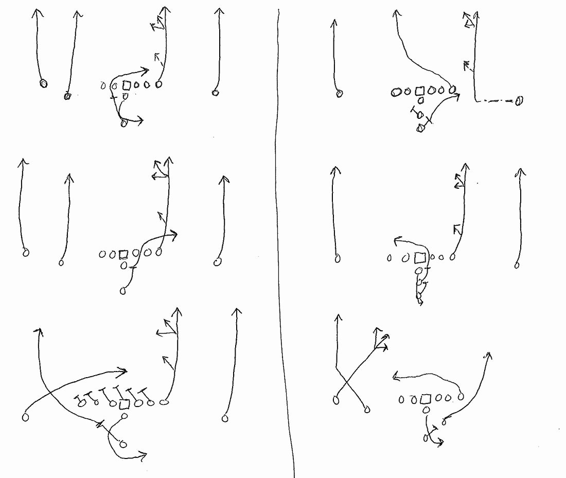 28 Of Blank Football Playbook Template