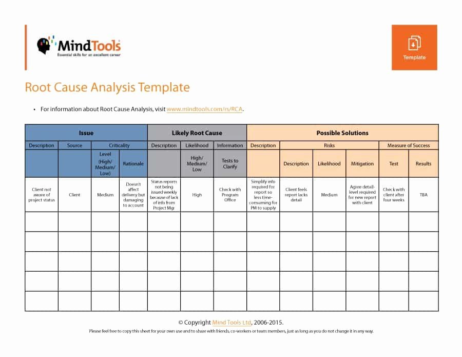 40 Effective Root Cause Analysis Templates forms & Examples