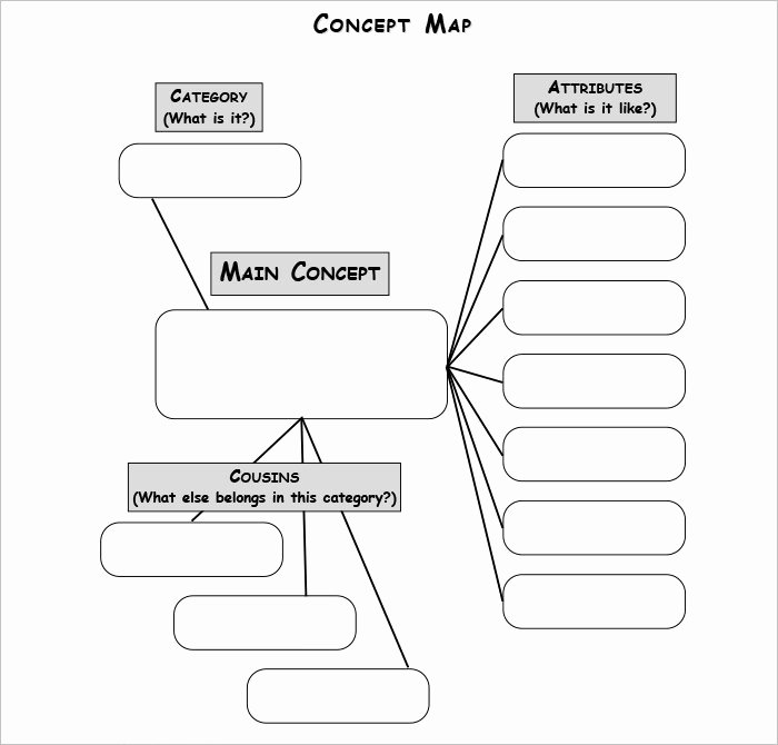 42 Concept Map Templates Free Word Pdf Ppt Doc Examples