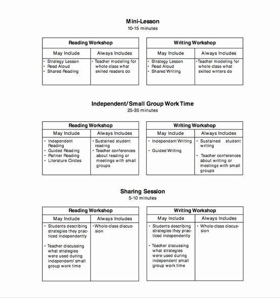 Balanced Literacy Framework Reading Writing