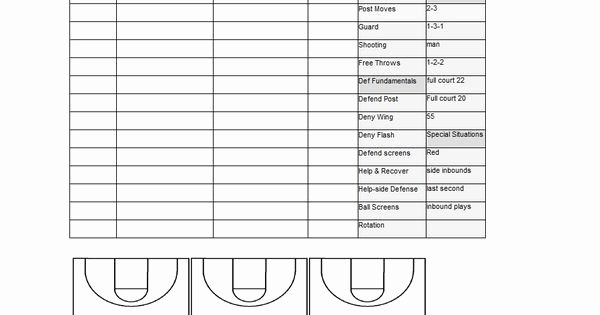 Basketball Practice Plan Template Sample