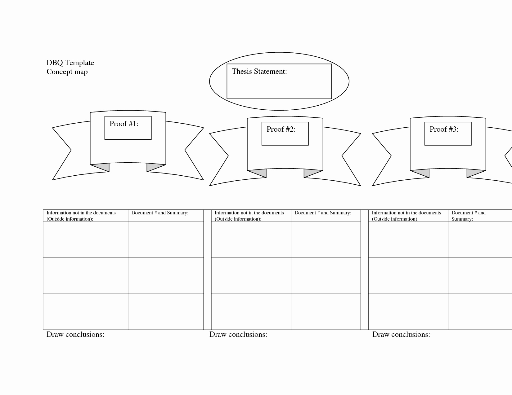 Best S Of Template Concept Map Concept Map