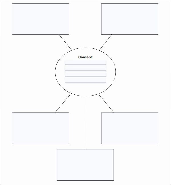 Blank Concept Map for Nursing Students
