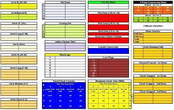 Blank Football Play Sheet Template Football Play Call