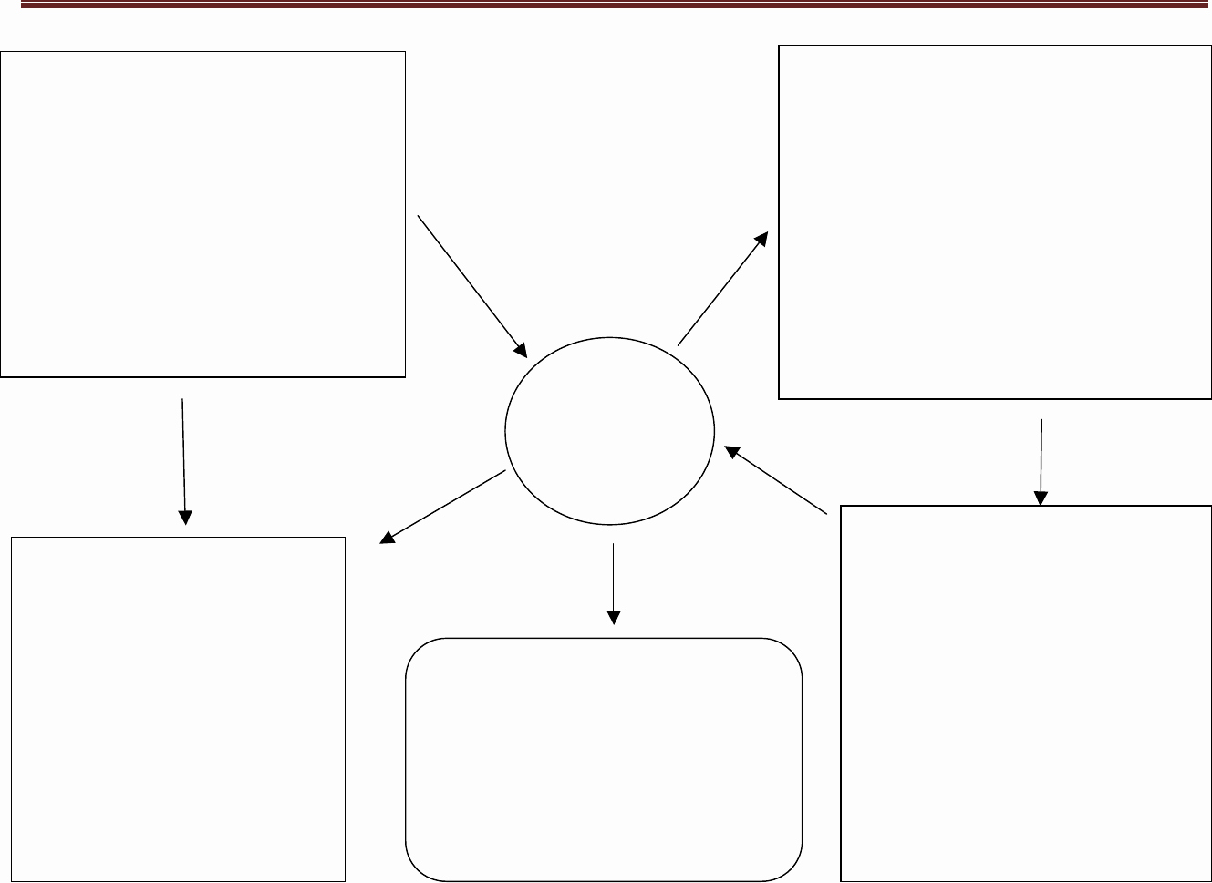 Concept Map Template In Word and Pdf formats