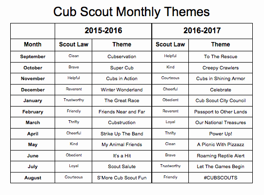 Cub Scout Monthly themes 2015 2016 2016 2017 and