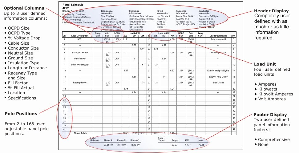 Electrical Panel Schedule Excel Template Report Posite
