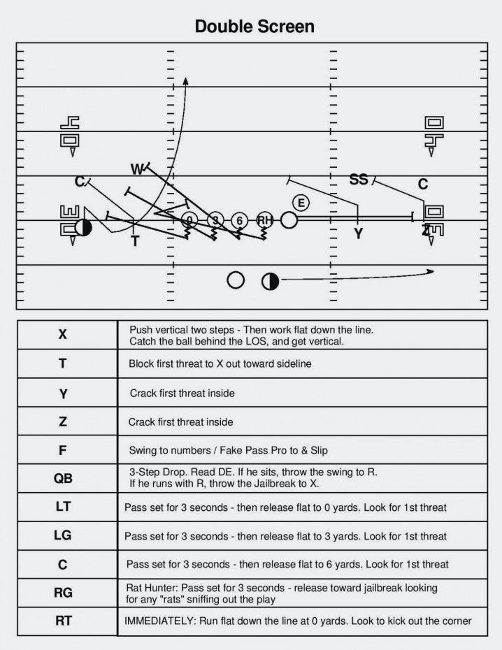Playbook Template | Blank Football Playbook Template Latter Example Template