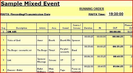 Free Running order Live Gig Script Template – Yatta Ltd