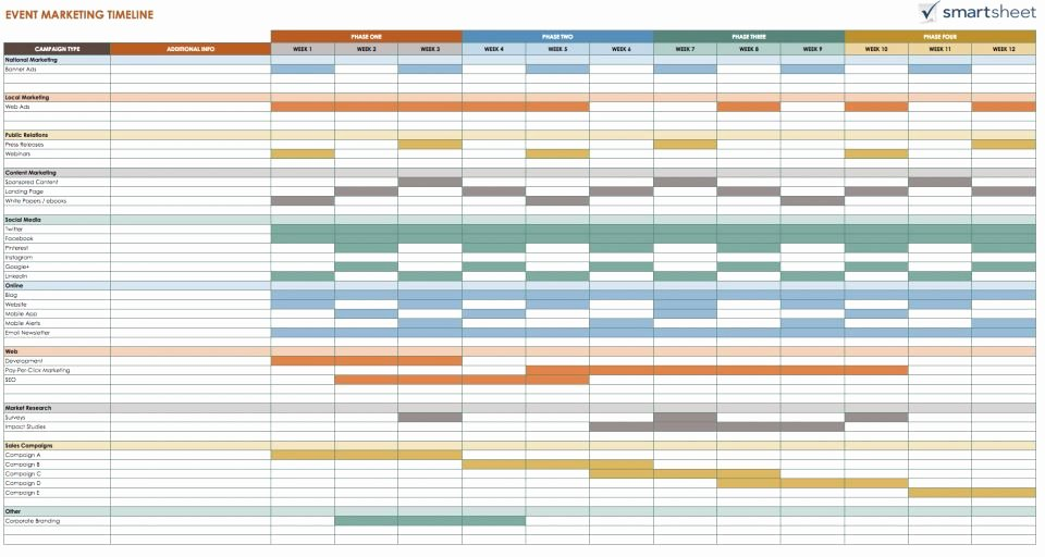free google docs templates google timeline templates