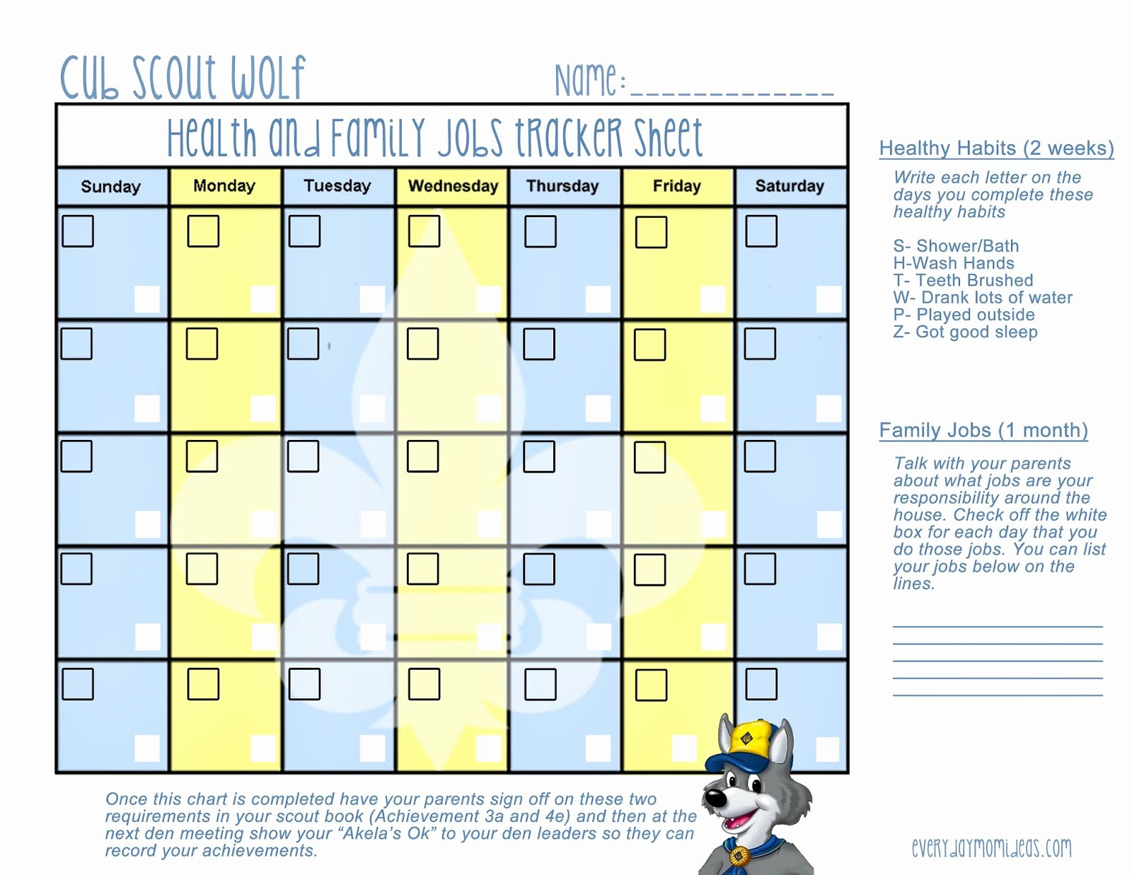 Healthy Habits Wolf Cub Scout Lesson Free Printable