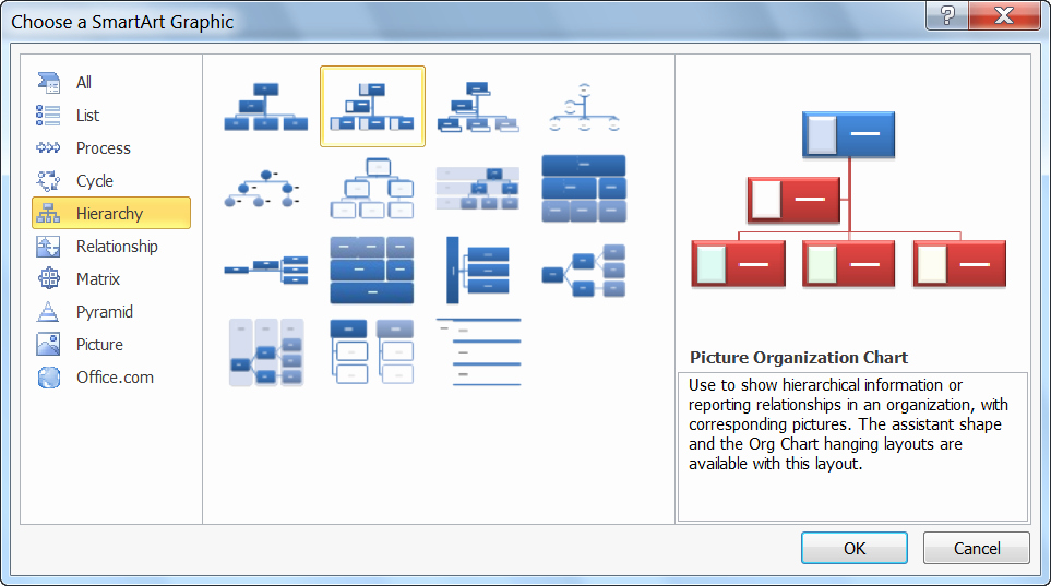 How to Create An organization Chart In Word 2010