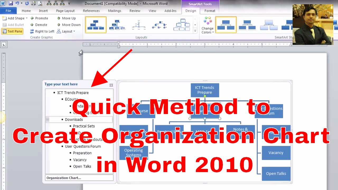 How to Make An organizational Chart Creating