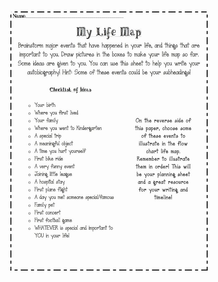 How to Write A Biography Essay About Yourself
