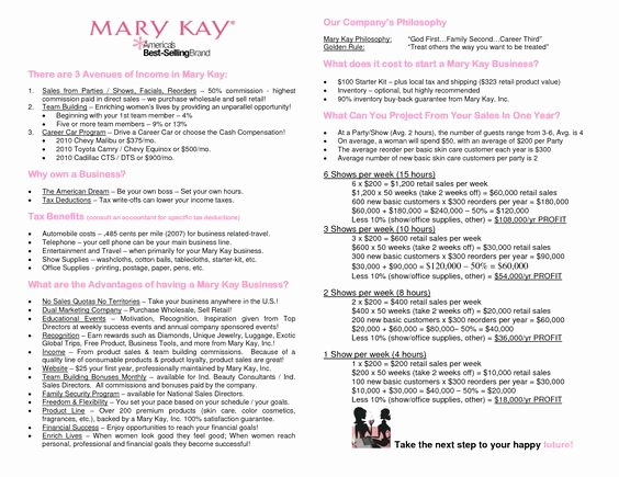 Mary Kay Business Plan