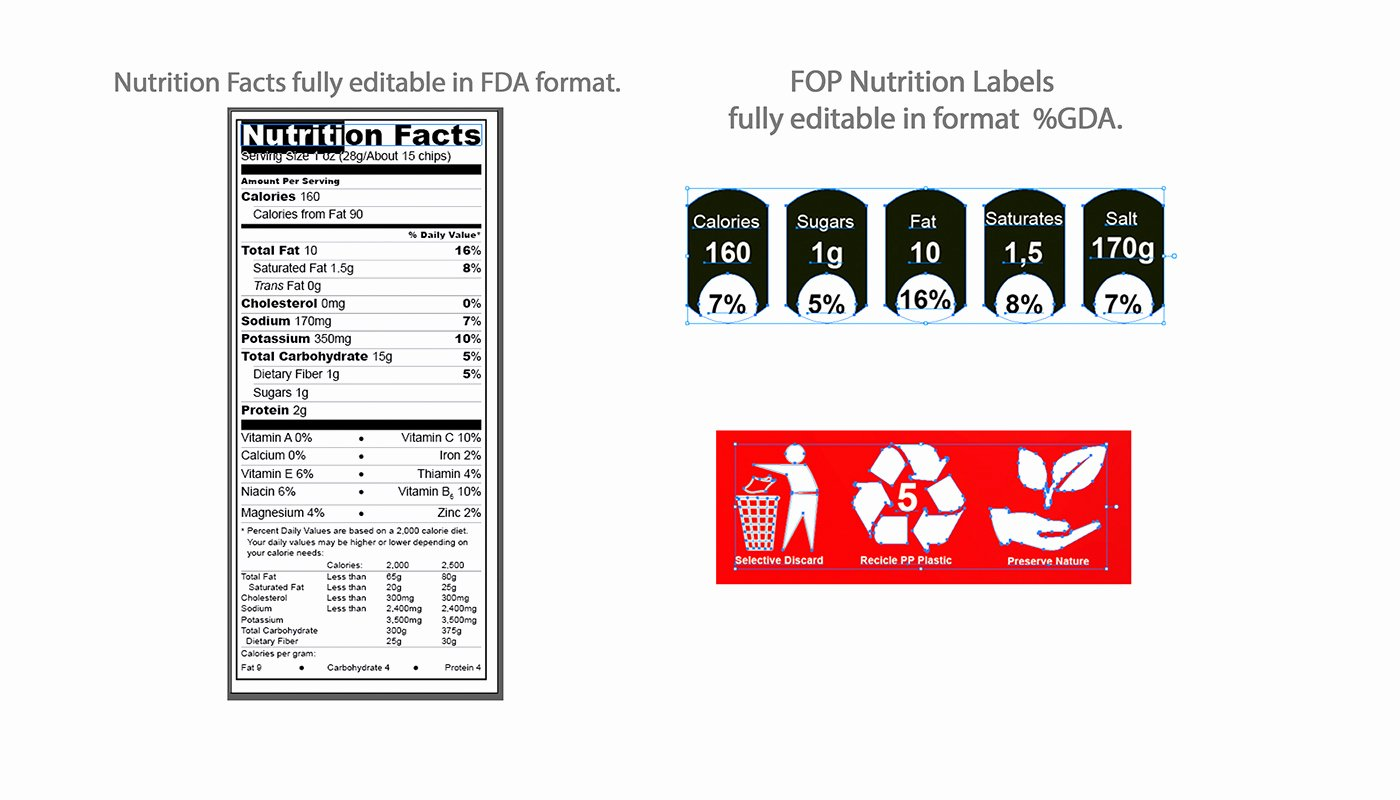 Nutrition Label Template Indesign Nutrition Ftempo