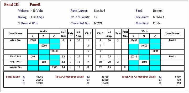 Panel Schedule Template