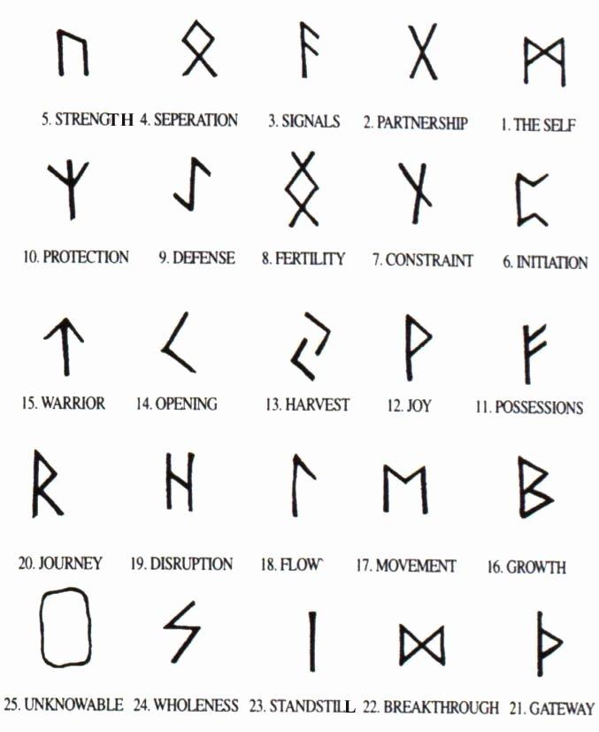 Random Simple Symbols Google Search