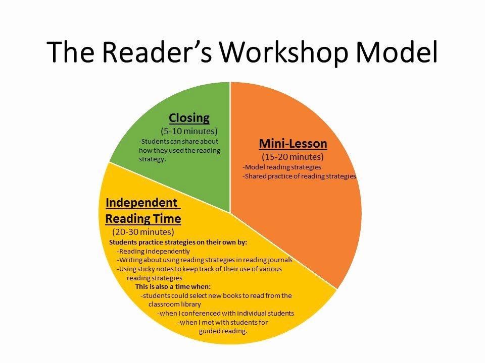 readers workshop lesson plans first grade