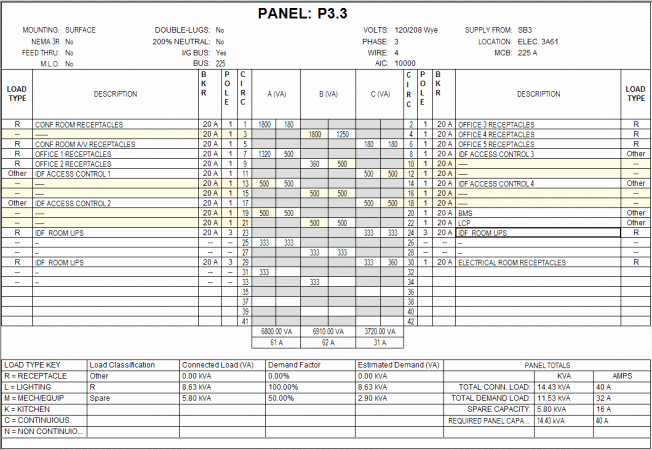 Revit Electrical Panel Load Calculation issues