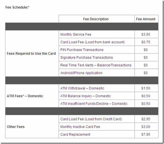 Sample Fee Schedule Template