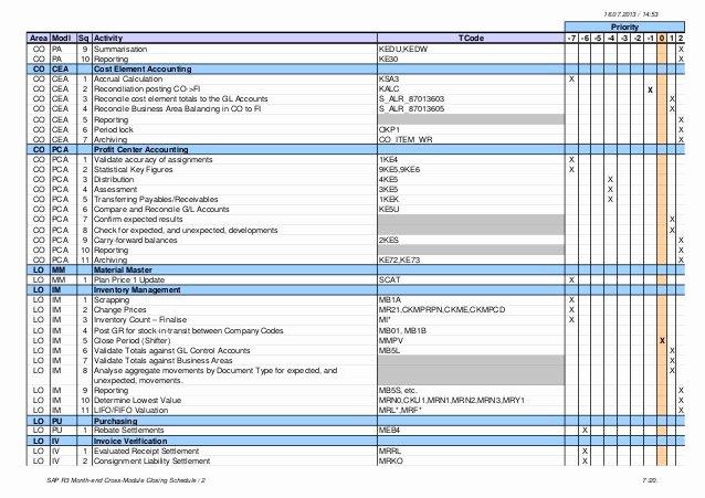 Sap R3 Month End Cross Module Closing Schedule