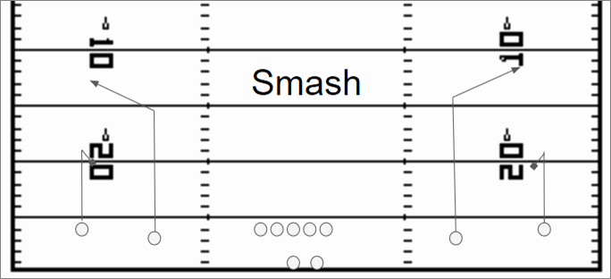 Smash Passing Concept and Variations for Youth Football