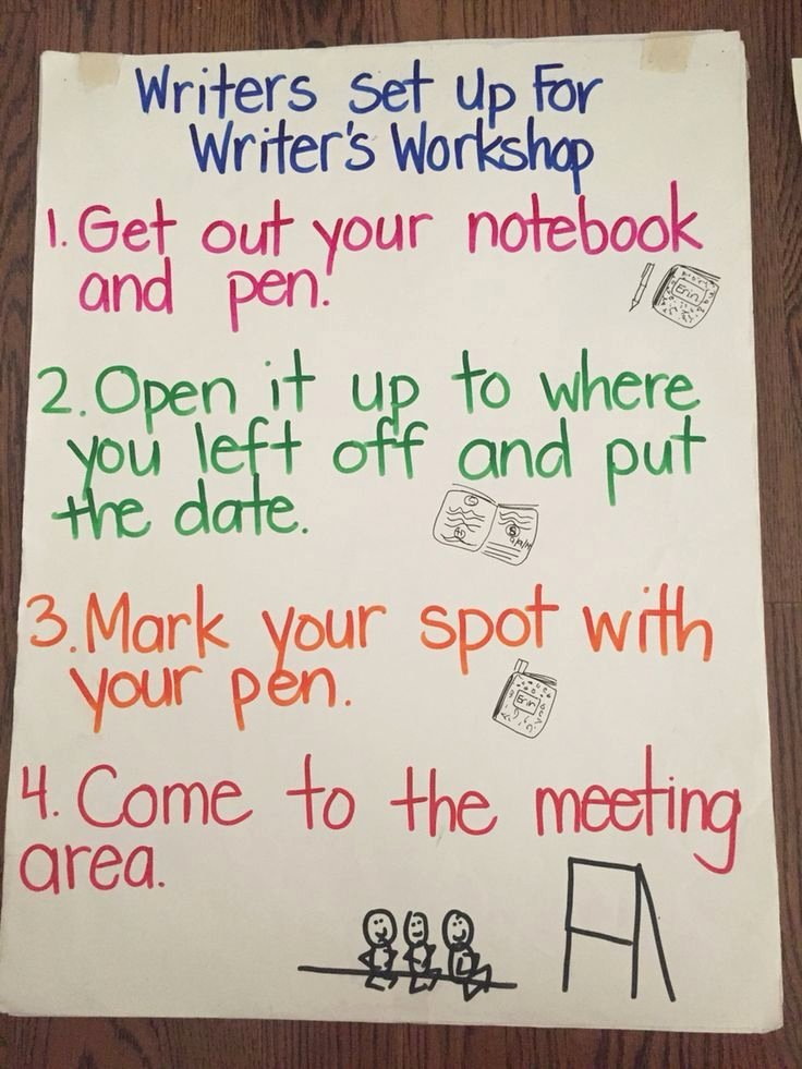 Teach Your Upper Grade Students to Set Up before Your Mini