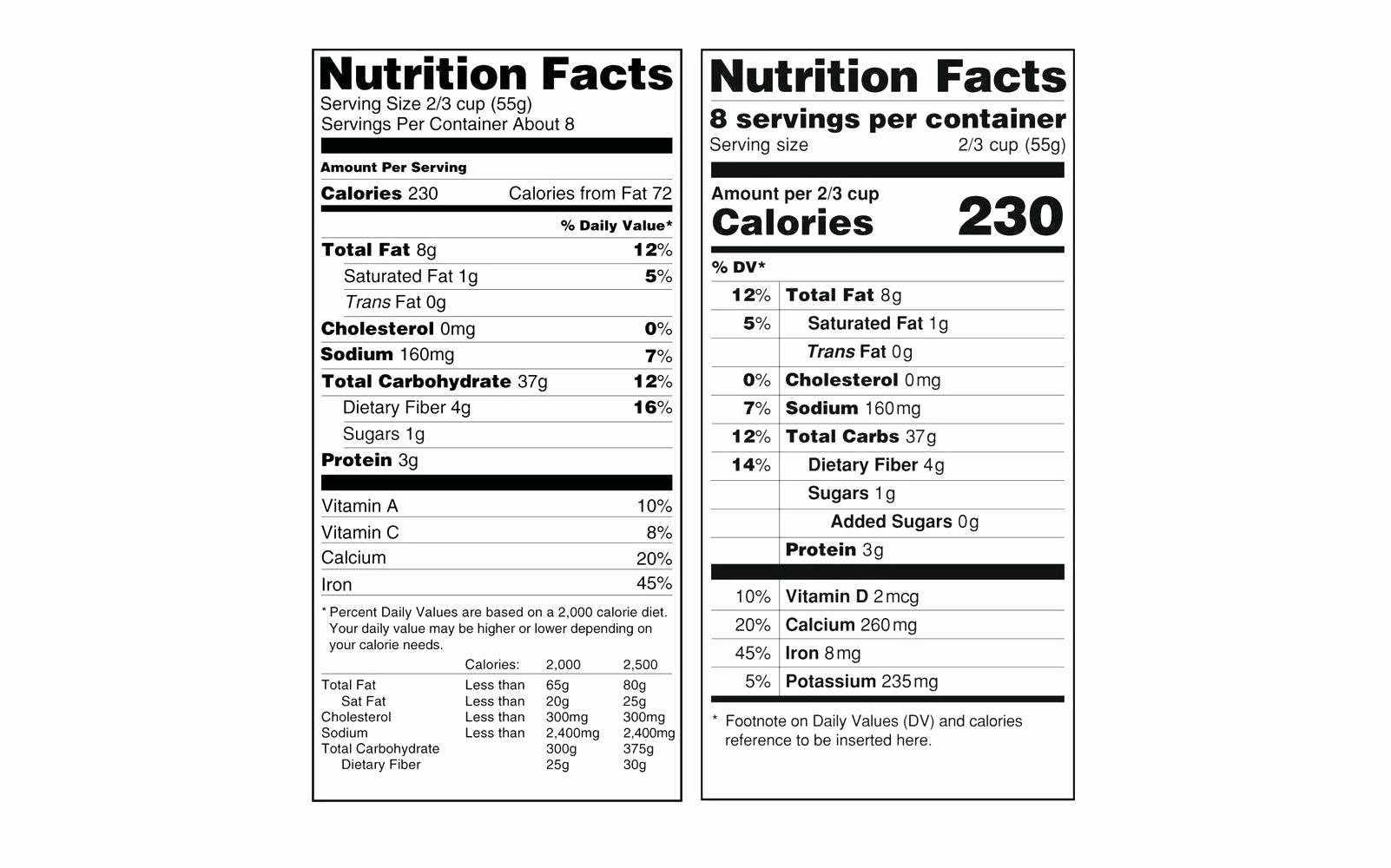 Template Nutrition Label Template Excel