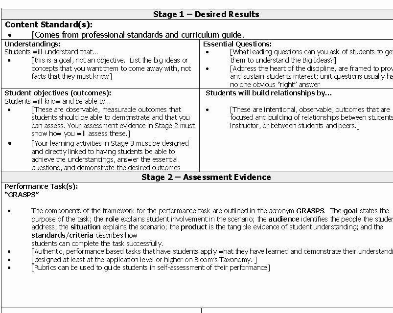 understanding by design unit plan template