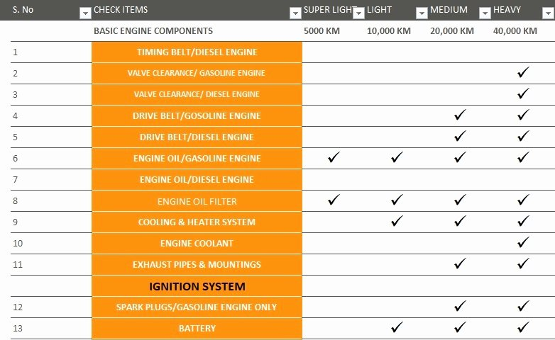 Vehicle Maintenance Checklist Template Excel Tmp