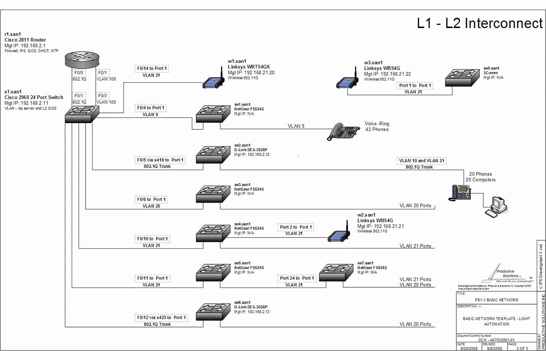 Stupendous Visio Network Wiring Diagram Template Online Wiring Diagram Wiring Cloud Intapioscosaoduqqnet