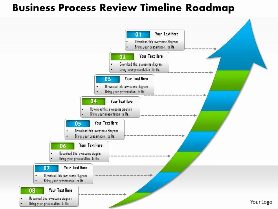 0514 Business Process Review Timeline Roadmap 8 Stages