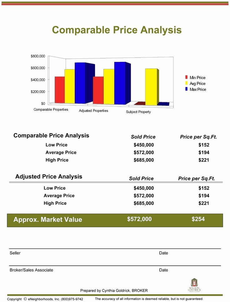 10 Best Images About Parative Market Analysis On