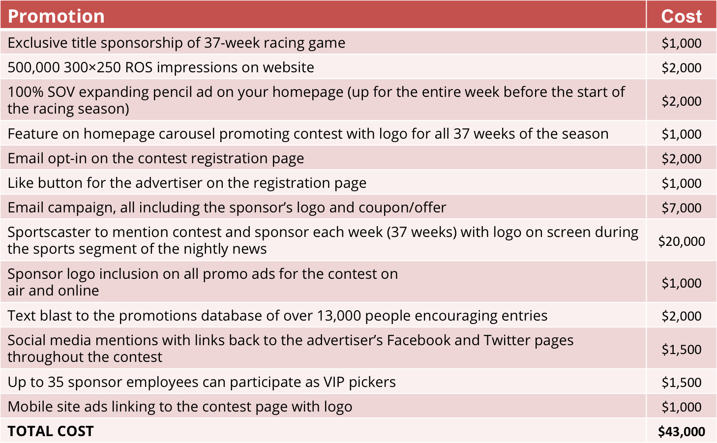 10 Best Of Auto Racing Sponsorship Proposal