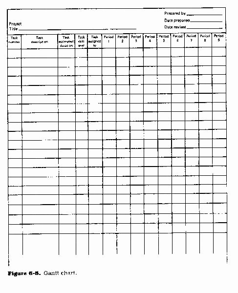 10 Best Of Blank Table Chart 7 Columns Blank 4