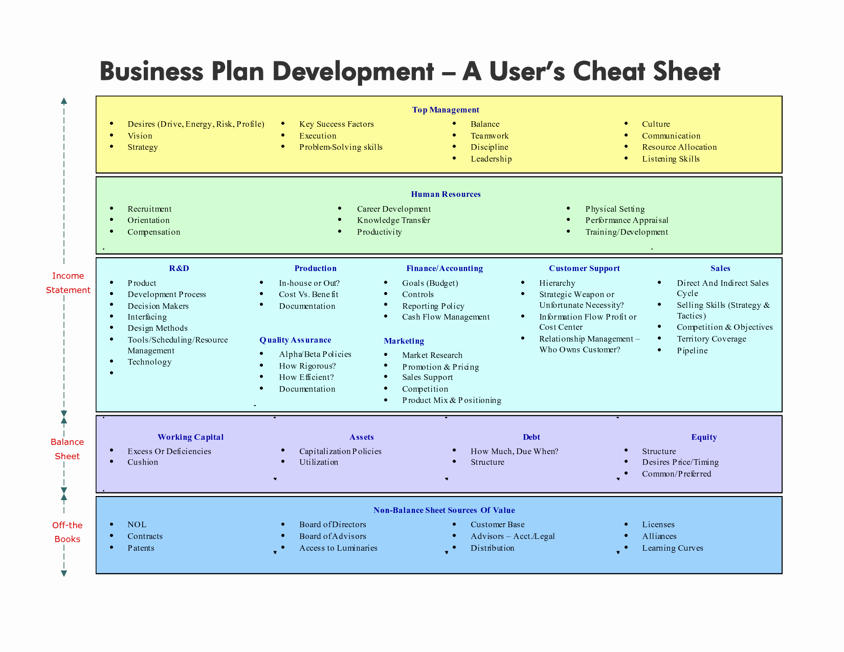10 Best Of Business Growth Plan Example Business