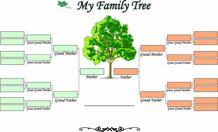 post free blank family tree template editable
