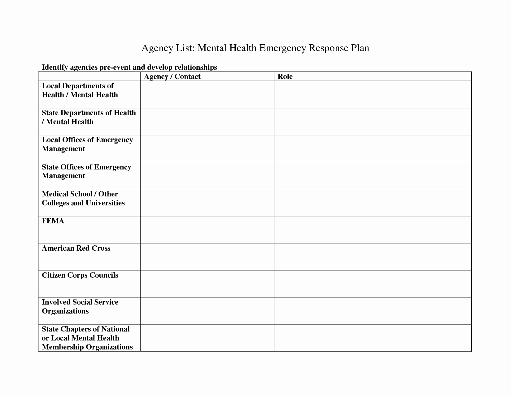 10 Best Of Mental Health Crisis Plan Worksheet