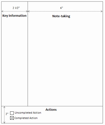 10 Best Of Note Taking Templates Cornell Note