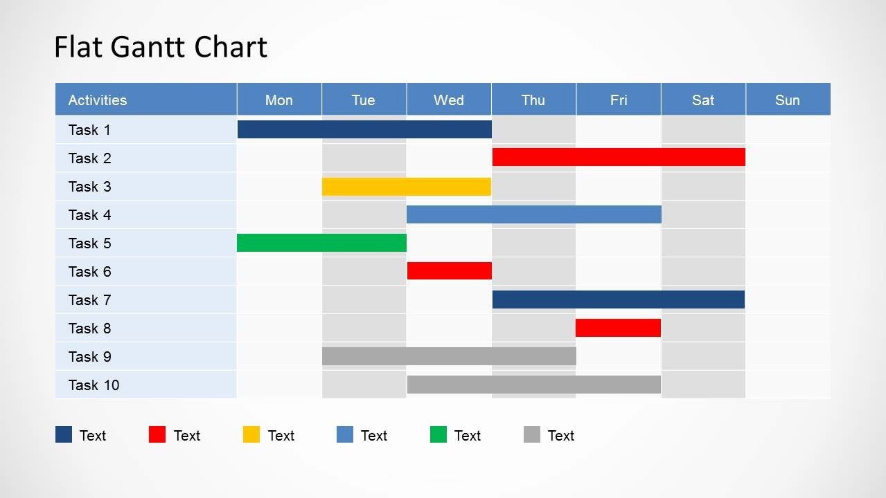 10 Best Of Simple Gantt Chart Template Simple