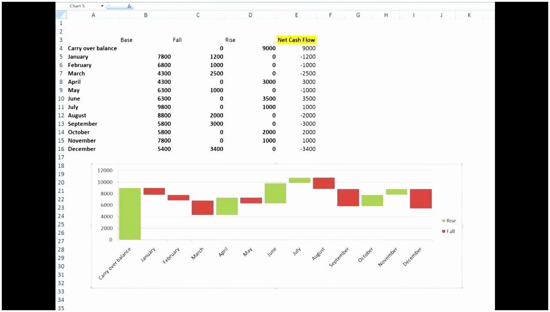 10 Excel 2010 Waterfall Chart Template Hruya