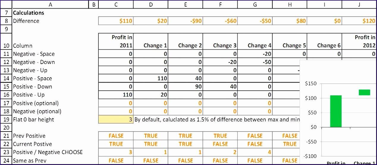 10 Excel Line Graph Templates Exceltemplates
