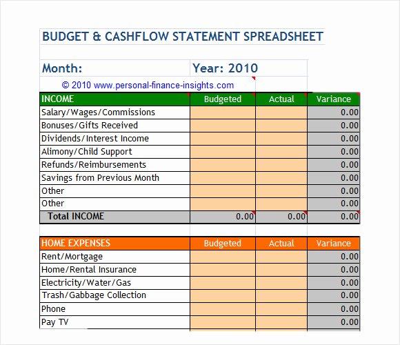 10 Financial Plan Samples