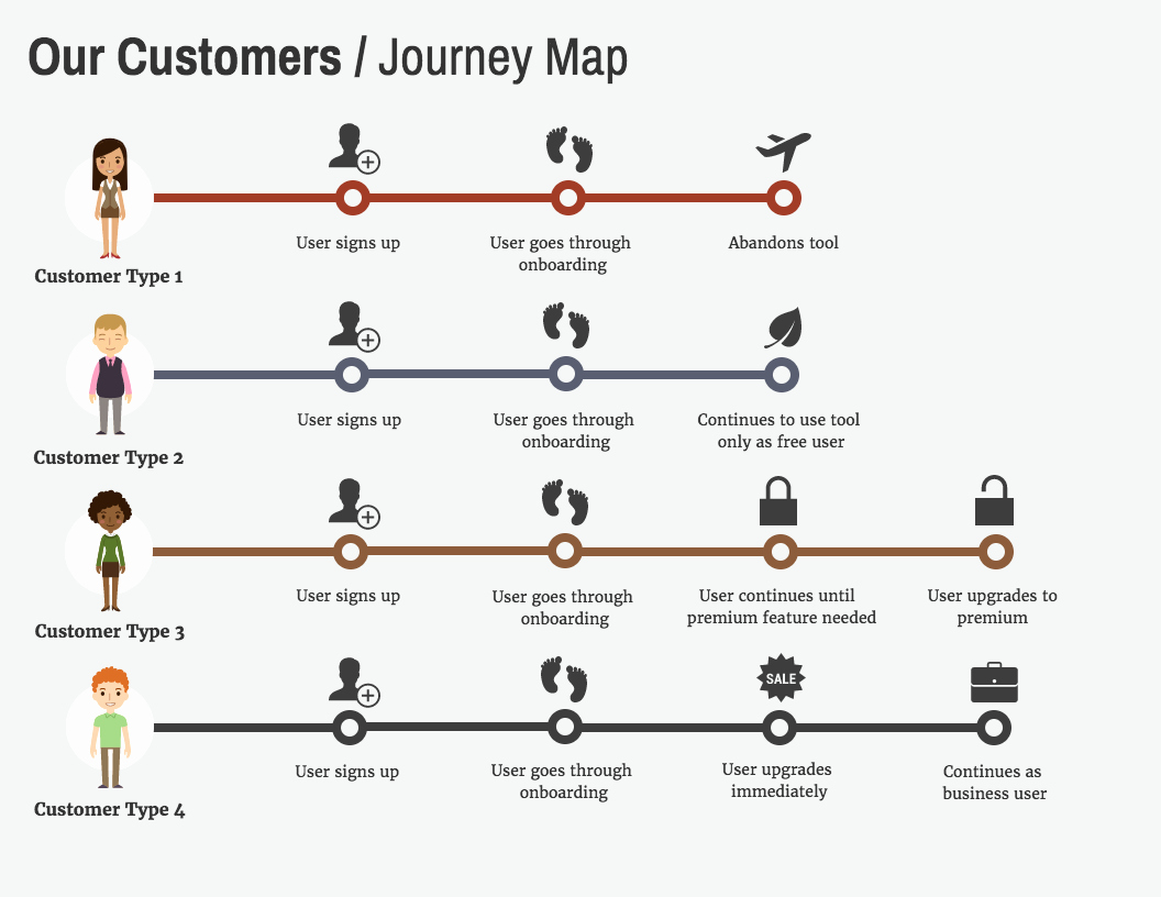 10 Flow Chart Templates Design Tips and Examples Venngage