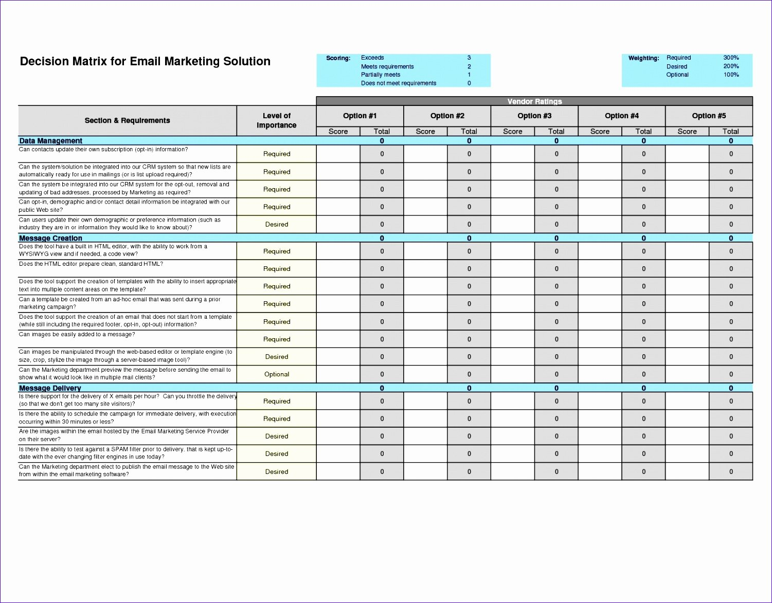 10 Free Excel Project Management Templates Download