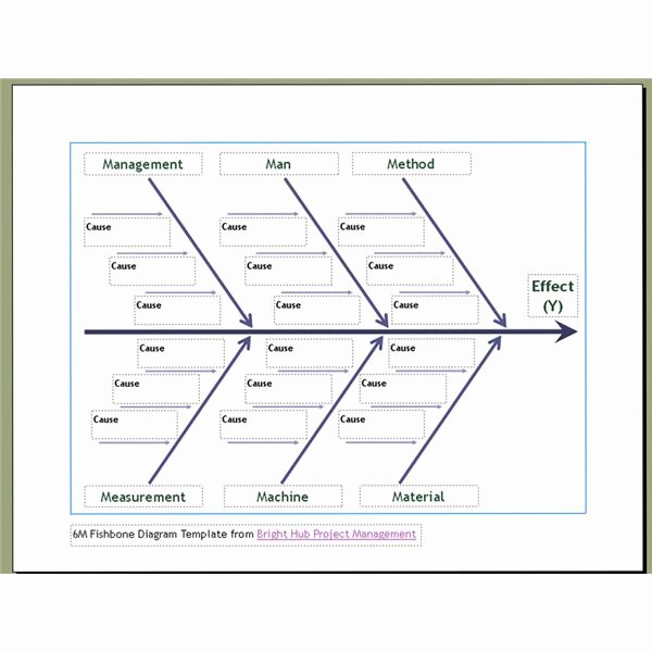 10 Free Six Sigma Templates Available to Download